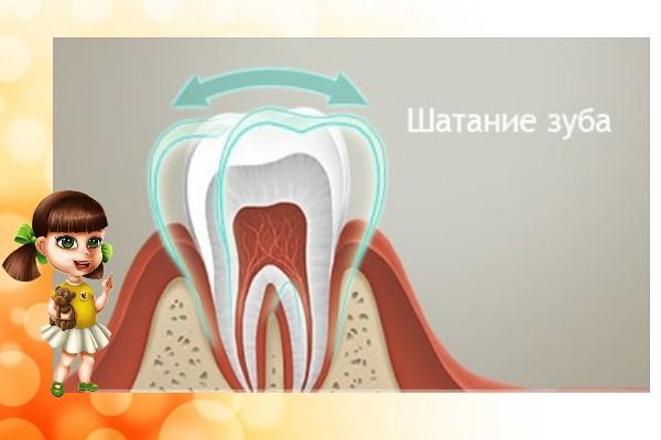 Детская стоматология зубки-зубы